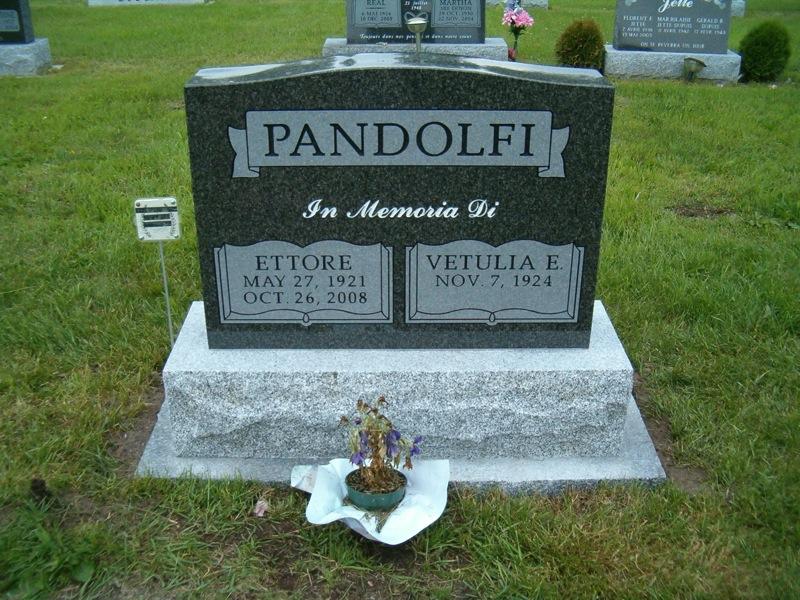 pandolfi
